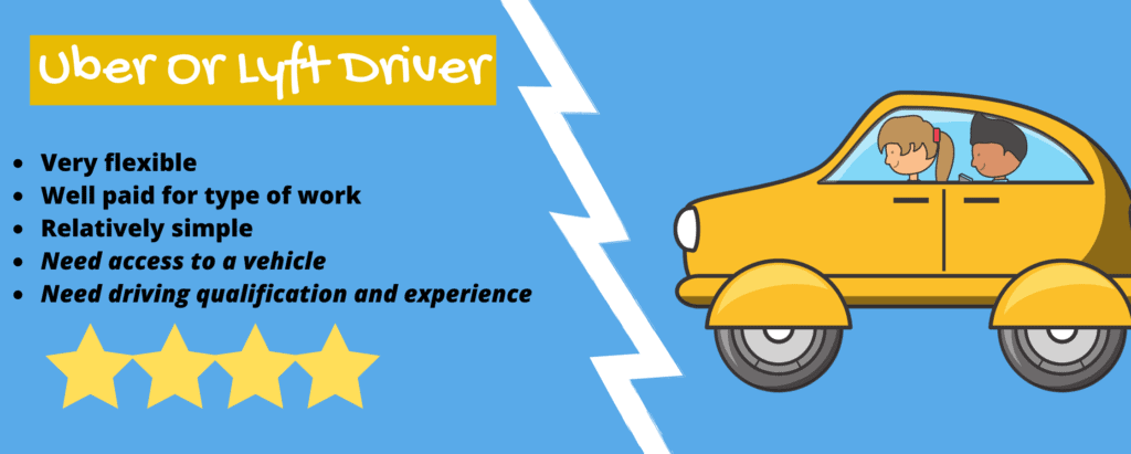Uber-driver-infographic