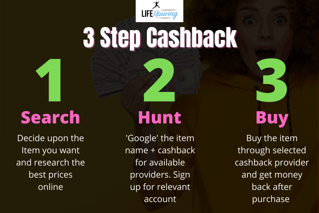 3-step-cashback-buying-process