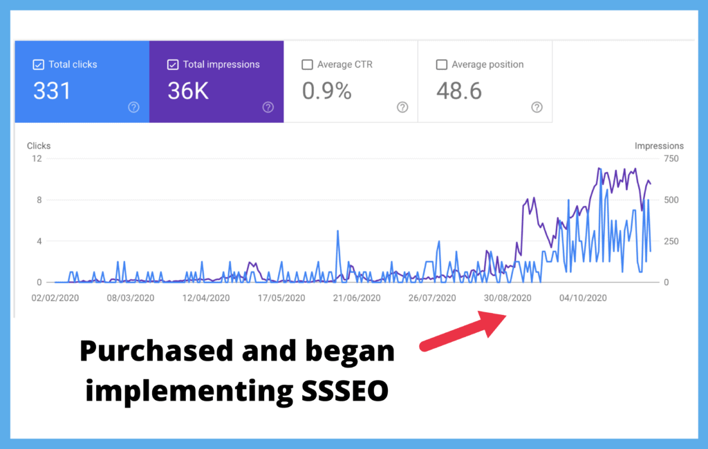 SSSEO - GSC growth