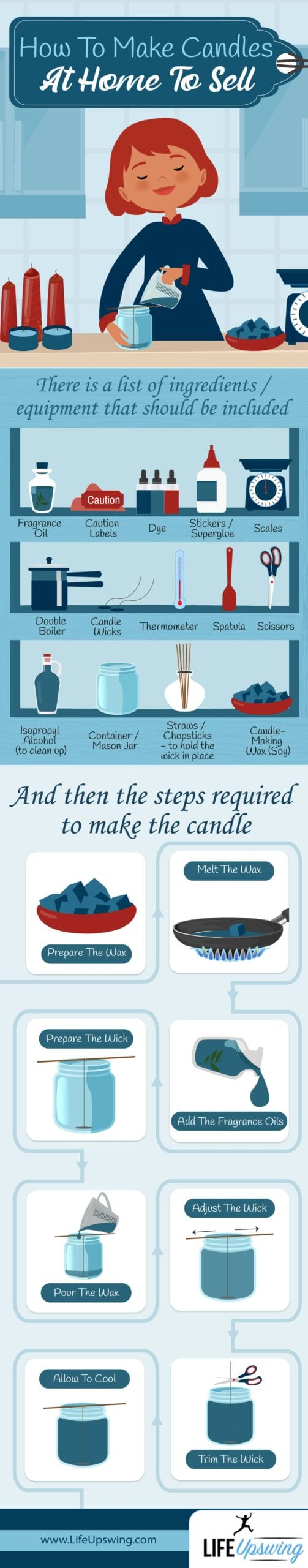 how-to-make-candles-infographic